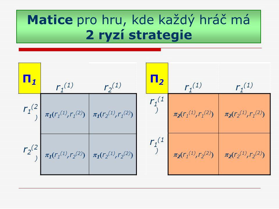 Matice pro hru, kde každý hráč má 2 ryzí strategie Π1Π1 r 1 (1) r 2 (1) r 1 (2 )  1 r 1 (1),r 1 (2)  1 r 2 (1),r 1 (2)  r 2 (2 )  1 r 1 (1),r 2 (2)  1 r 2 (1),r 2 (2)  Π2Π2 r 1 (1)  2 r 1 (1),r 1 (2)  2 r 2 (1),r 1 (2)  r 1 (1 )  2 r 1 (1),r 2 (2)  2 r 2 (1),r 2 (2) 