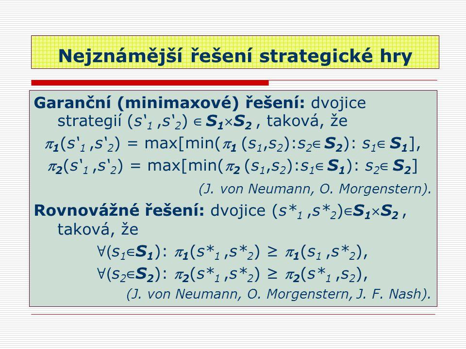 Nejznámější řešení strategické hry Garanční (minimaxové) řešení: dvojice strategií (s' 1,s' 2 ) ∈ S 1 S 2, taková, že  1 (s' 1,s' 2 ) = max[min( 1 (s 1,s 2 ):s 2 ∈ S 2 ): s 1 ∈ S 1 ],  2 (s' 1,s' 2 ) = max[min( 2 (s 1,s 2 ):s 1 ∈ S 1 ): s 2 ∈ S 2 ] (J.