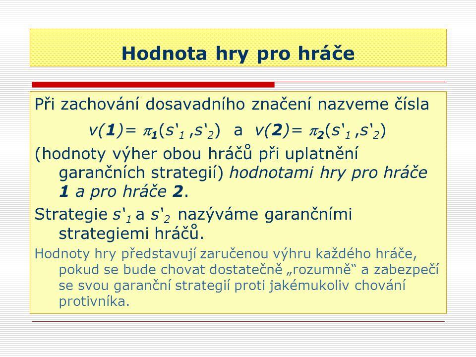 Hodnota hry pro hráče Při zachování dosavadního značení nazveme čísla v(1)=  1 (s' 1,s' 2 ) a v(2)=  2 (s' 1,s' 2 ) (hodnoty výher obou hráčů při uplatnění garančních strategií) hodnotami hry pro hráče 1 a pro hráče 2.