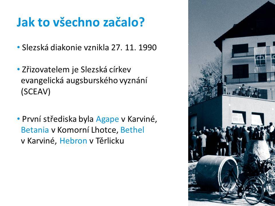 Jak to všechno začalo? Slezská diakonie vznikla 27. 11. 1990 Zřizovatelem je Slezská církev evangelická augsburského vyznání (SCEAV) První střediska b