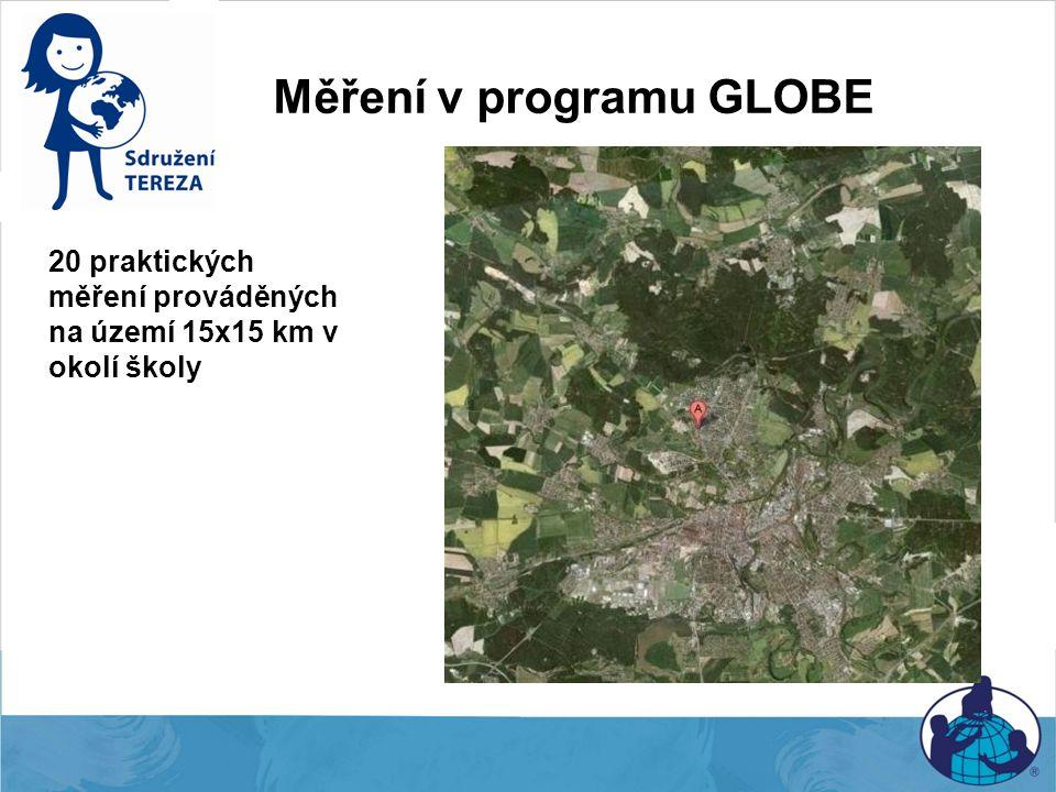 Měření v programu GLOBE 20 praktických měření prováděných na území 15x15 km v okolí školy
