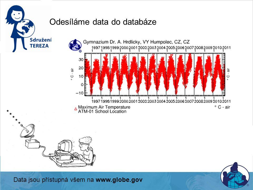 Data jsou přístupná všem na www.globe.gov Odesíláme data do databáze
