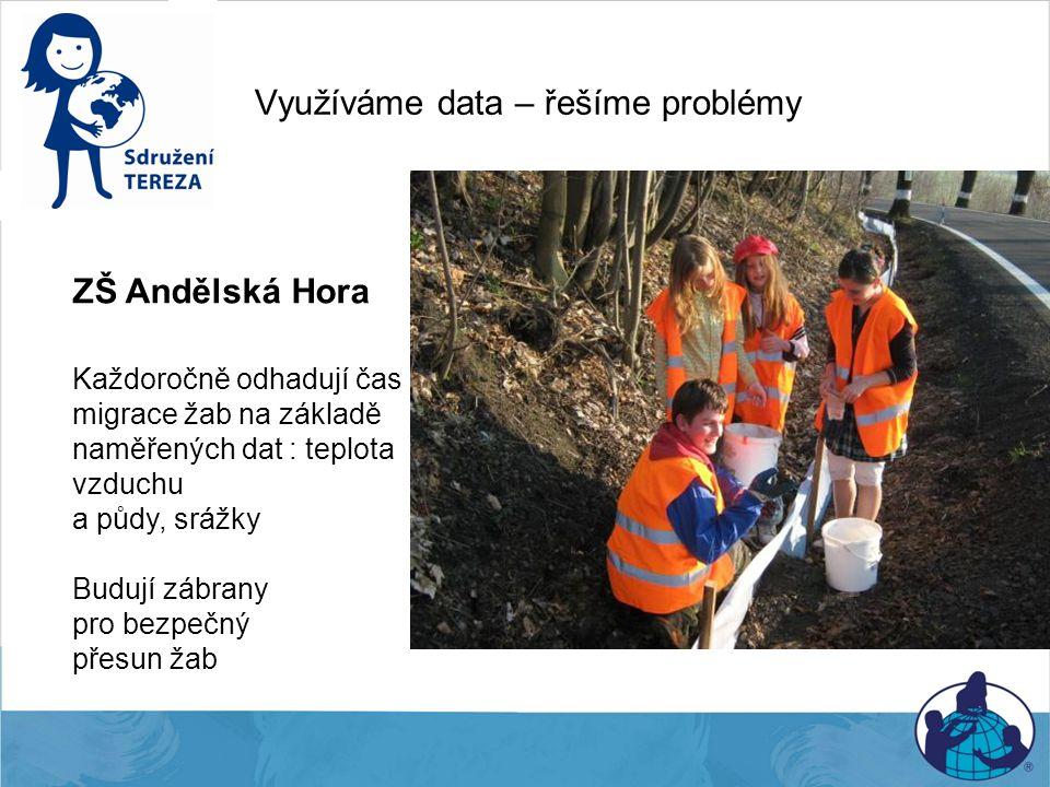Využíváme data – řešíme problémy ZŠ Andělská Hora Každoročně odhadují čas migrace žab na základě naměřených dat : teplota vzduchu a půdy, srážky Buduj