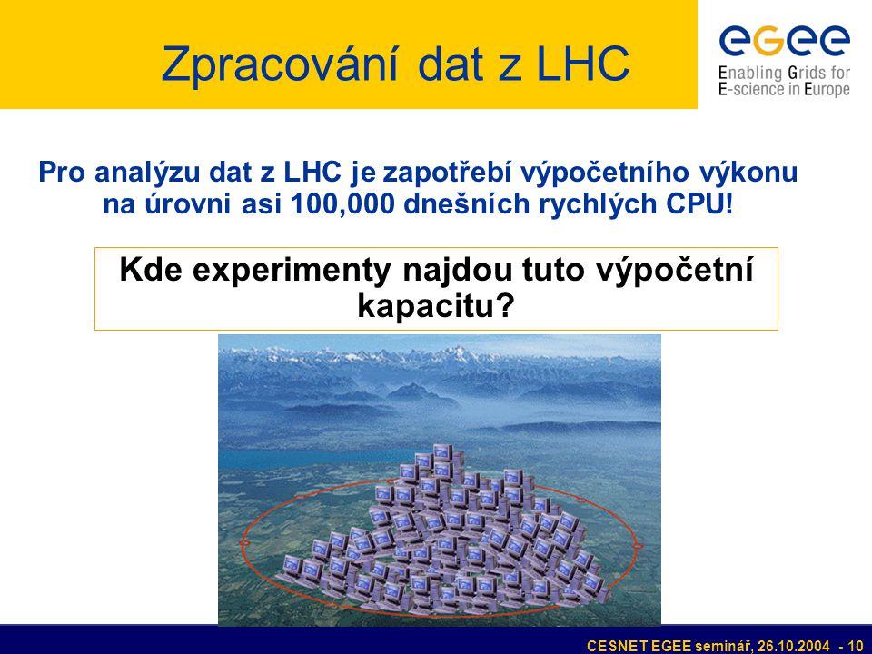 CESNET EGEE seminář, 26.10.2004 - 10 Zpracování dat z LHC Pro analýzu dat z LHC je zapotřebí výpočetního výkonu na úrovni asi 100,000 dnešních rychlých CPU.