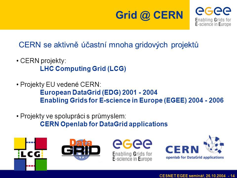 CESNET EGEE seminář, 26.10.2004 - 14 CERN projekty: LHC Computing Grid (LCG) Projekty EU vedené CERN: European DataGrid (EDG) 2001 - 2004 Enabling Grids for E-science in Europe (EGEE) 2004 - 2006 Projekty ve spolupráci s průmyslem: CERN Openlab for DataGrid applications CERN se aktivně účastní mnoha gridových projektů Grid @ CERN