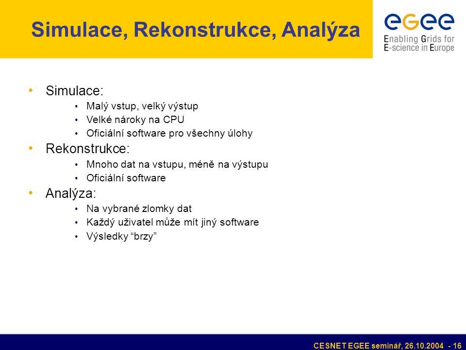 CESNET EGEE seminář, 26.10.2004 - 16 Simulace: Malý vstup, velký výstup Velké nároky na CPU Oficiální software pro všechny úlohy Rekonstrukce: Mnoho dat na vstupu, méně na výstupu Oficiální software Analýza: Na vybrané zlomky dat Každý uživatel může mít jiný software Výsledky brzy Simulace, Rekonstrukce, Analýza