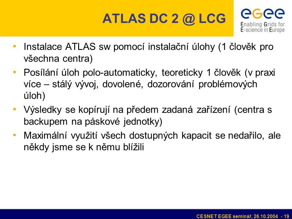 CESNET EGEE seminář, 26.10.2004 - 19 ATLAS DC 2 @ LCG Instalace ATLAS sw pomocí instalační úlohy (1 člověk pro všechna centra) Posílání úloh polo-automaticky, teoreticky 1 člověk (v praxi více – stálý vývoj, dovolené, dozorování problémových úloh) Výsledky se kopírují na předem zadaná zařízení (centra s backupem na páskové jednotky) Maximální využití všech dostupných kapacit se nedařilo, ale někdy jsme se k němu blížili