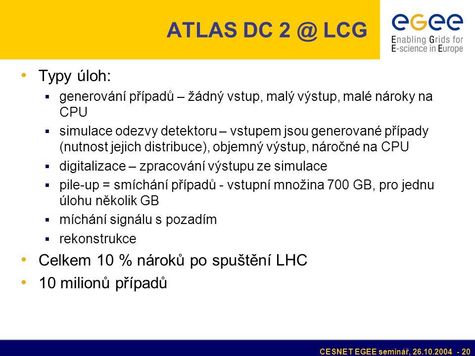 CESNET EGEE seminář, 26.10.2004 - 20 ATLAS DC 2 @ LCG Typy úloh:  generování případů – žádný vstup, malý výstup, malé nároky na CPU  simulace odezvy detektoru – vstupem jsou generované případy (nutnost jejich distribuce), objemný výstup, náročné na CPU  digitalizace – zpracování výstupu ze simulace  pile-up = smíchání případů - vstupní množina 700 GB, pro jednu úlohu několik GB  míchání signálu s pozadím  rekonstrukce Celkem 10 % nároků po spuštění LHC 10 milionů případů