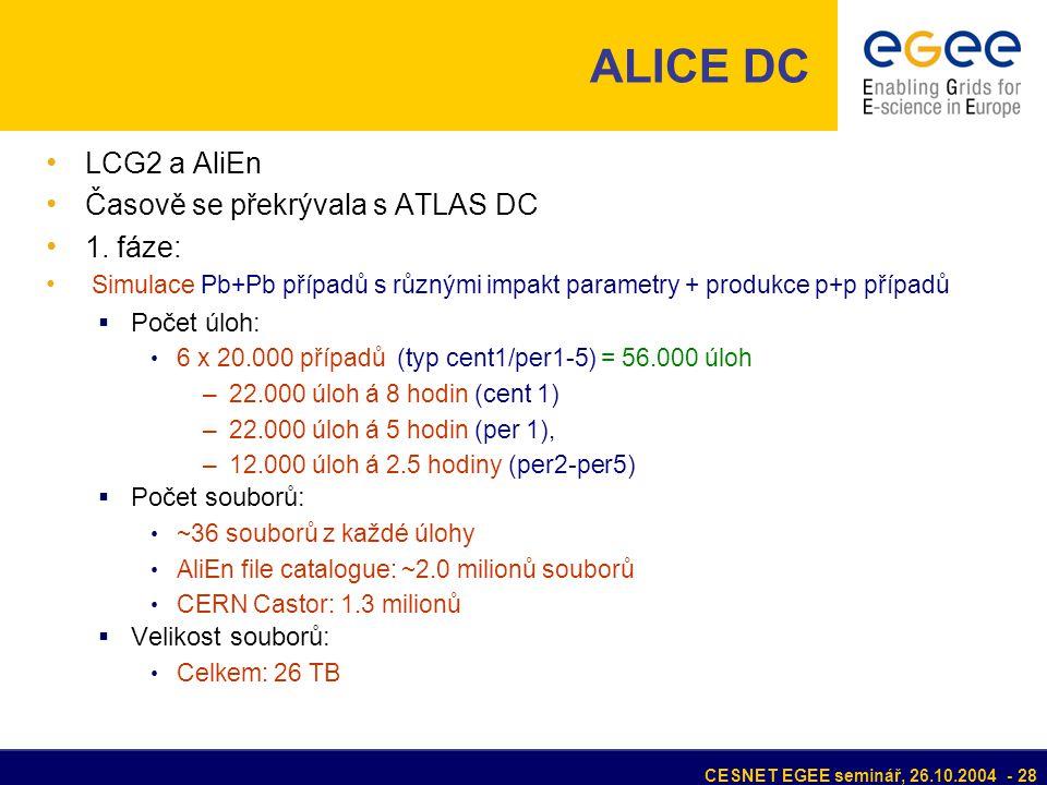 CESNET EGEE seminář, 26.10.2004 - 28 ALICE DC LCG2 a AliEn Časově se překrývala s ATLAS DC 1.