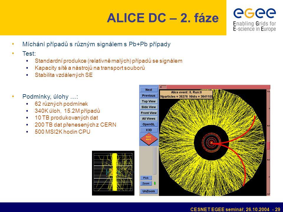 CESNET EGEE seminář, 26.10.2004 - 29 ALICE DC – 2.