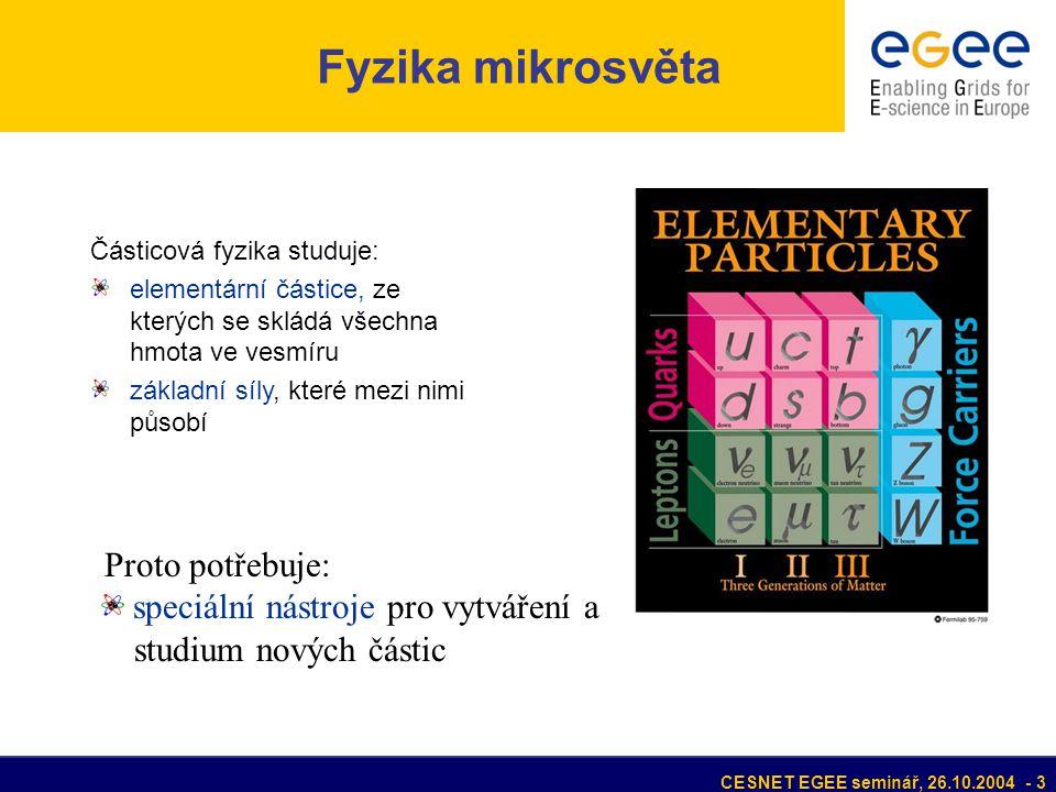 CESNET EGEE seminář, 26.10.2004 - 3 Fyzika mikrosvěta Částicová fyzika studuje: elementární částice, ze kterých se skládá všechna hmota ve vesmíru základní síly, které mezi nimi působí Proto potřebuje: speciální nástroje pro vytváření a studium nových částic
