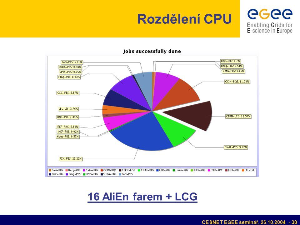 CESNET EGEE seminář, 26.10.2004 - 30 Rozdělení CPU 16 AliEn farem + LCG
