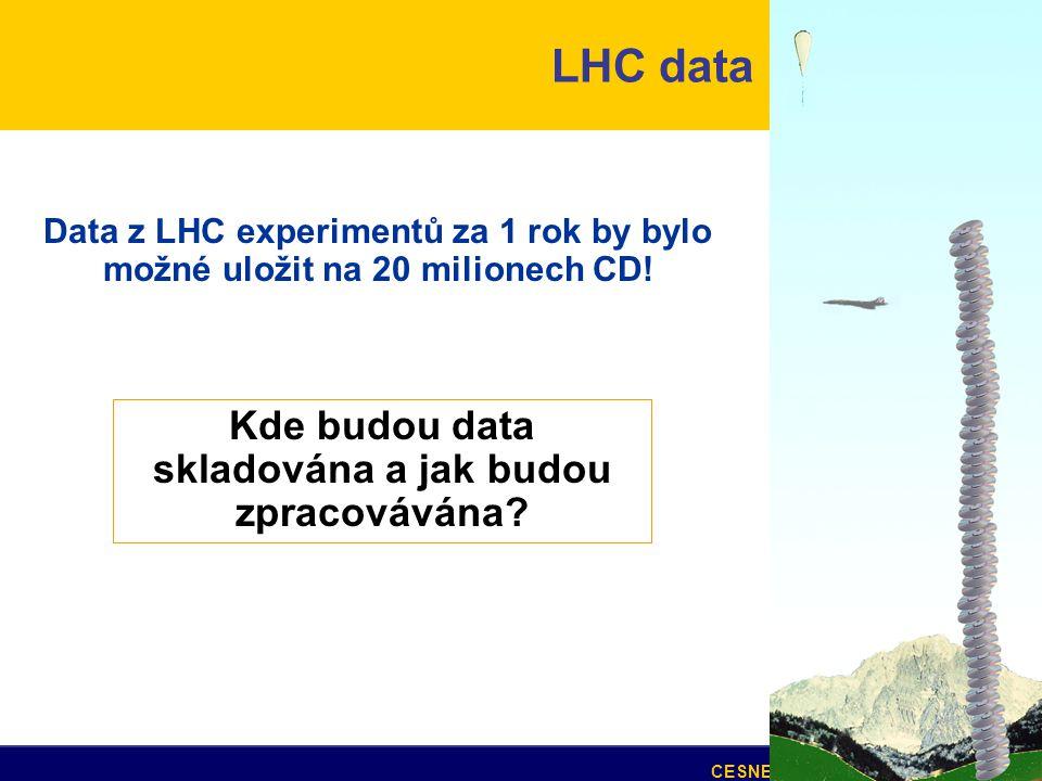 CESNET EGEE seminář, 26.10.2004 - 8 Data z LHC experimentů za 1 rok by bylo možné uložit na 20 milionech CD.