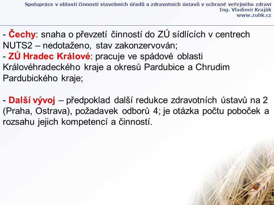 Spolupráce v oblasti činností stavebních úřadů a zdravotních ústavů v ochraně veřejného zdraví Ing. Vladimír Kraják www.zuhk.cz - Čechy: snaha o převz