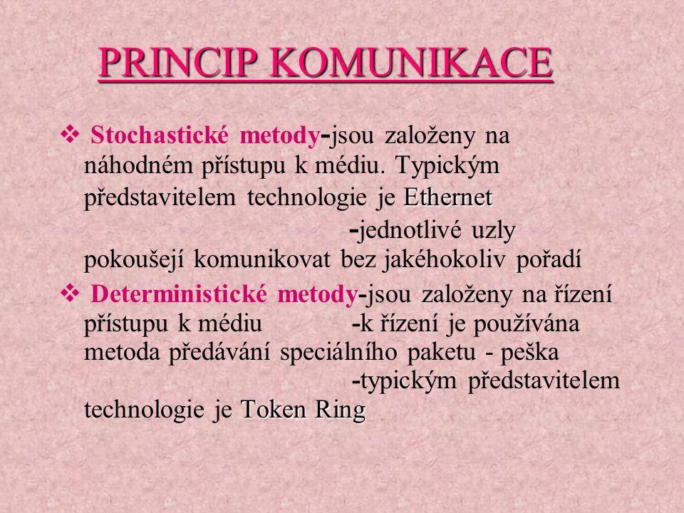 PRINCIP KOMUNIKACE Ethernet  Stochastické metody - jsou založeny na náhodném přístupu k médiu.