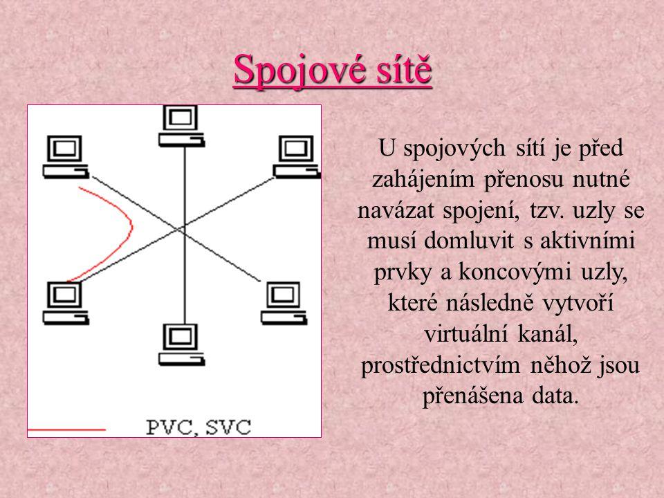 Spojové sítě U spojových sítí je před zahájením přenosu nutné navázat spojení, tzv.