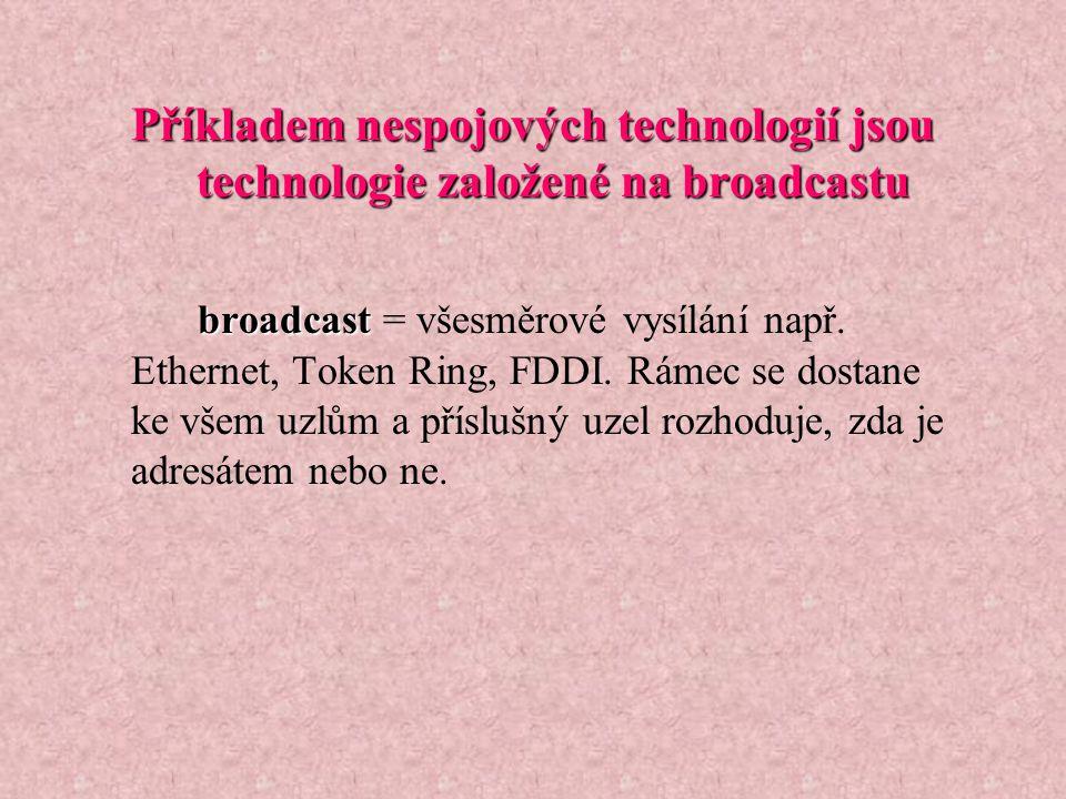 Příkladem nespojových technologií jsou technologie založené na broadcastu broadcast broadcast = všesměrové vysílání např.