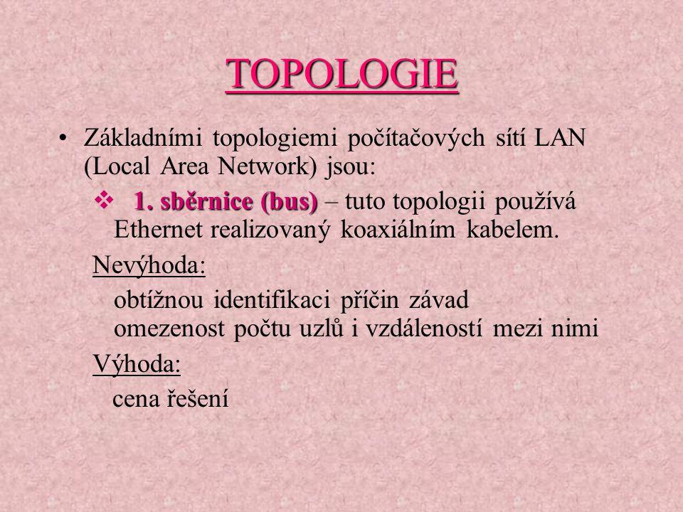 TOPOLOGIE Základními topologiemi počítačových sítí LAN (Local Area Network) jsou: 1.