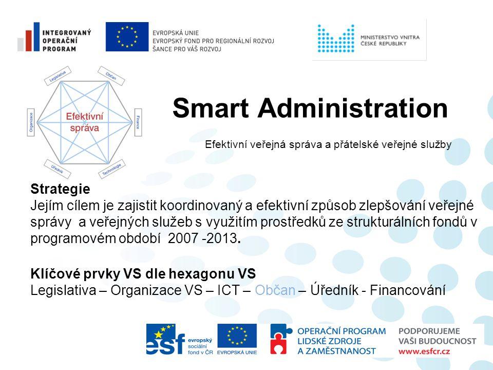 Smart Administration Efektivní veřejná správa a přátelské veřejné služby Strategie Jejím cílem je zajistit koordinovaný a efektivní způsob zlepšování