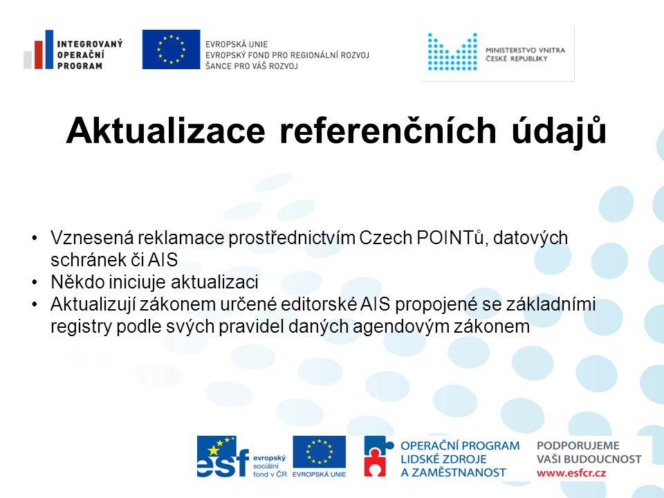 Aktualizace referenčních údajů •Vznesená reklamace prostřednictvím Czech POINTů, datových schránek či AIS •Někdo iniciuje aktualizaci •Aktualizují zák
