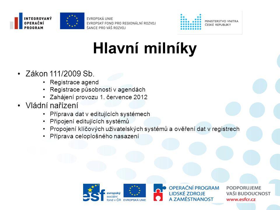 Hlavní milníky •Zákon 111/2009 Sb. •Registrace agend •Registrace působnosti v agendách •Zahájení provozu 1. července 2012 •Vládní nařízení •Příprava d
