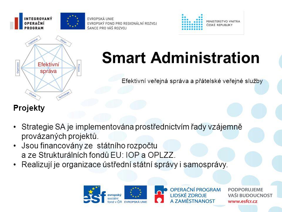 Smart Administration Efektivní veřejná správa a přátelské veřejné služby Projekty •Strategie SA je implementována prostřednictvím řady vzájemně prováz