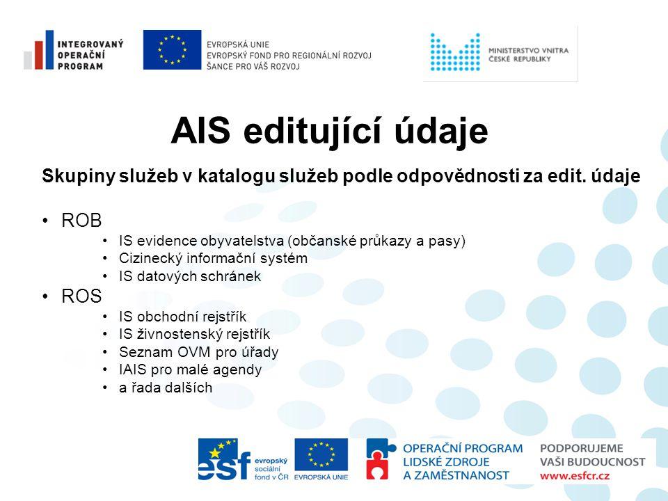 AIS editující údaje Skupiny služeb v katalogu služeb podle odpovědnosti za edit. údaje •ROB •IS evidence obyvatelstva (občanské průkazy a pasy) •Cizin