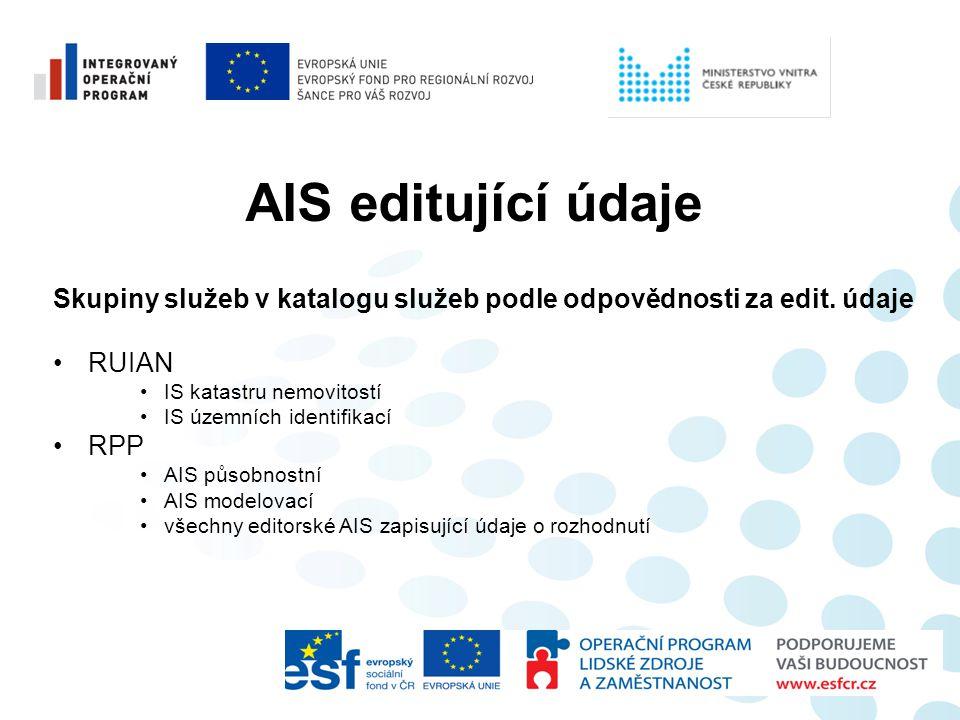 AIS editující údaje Skupiny služeb v katalogu služeb podle odpovědnosti za edit. údaje • RUIAN •IS katastru nemovitostí •IS územních identifikací • RP