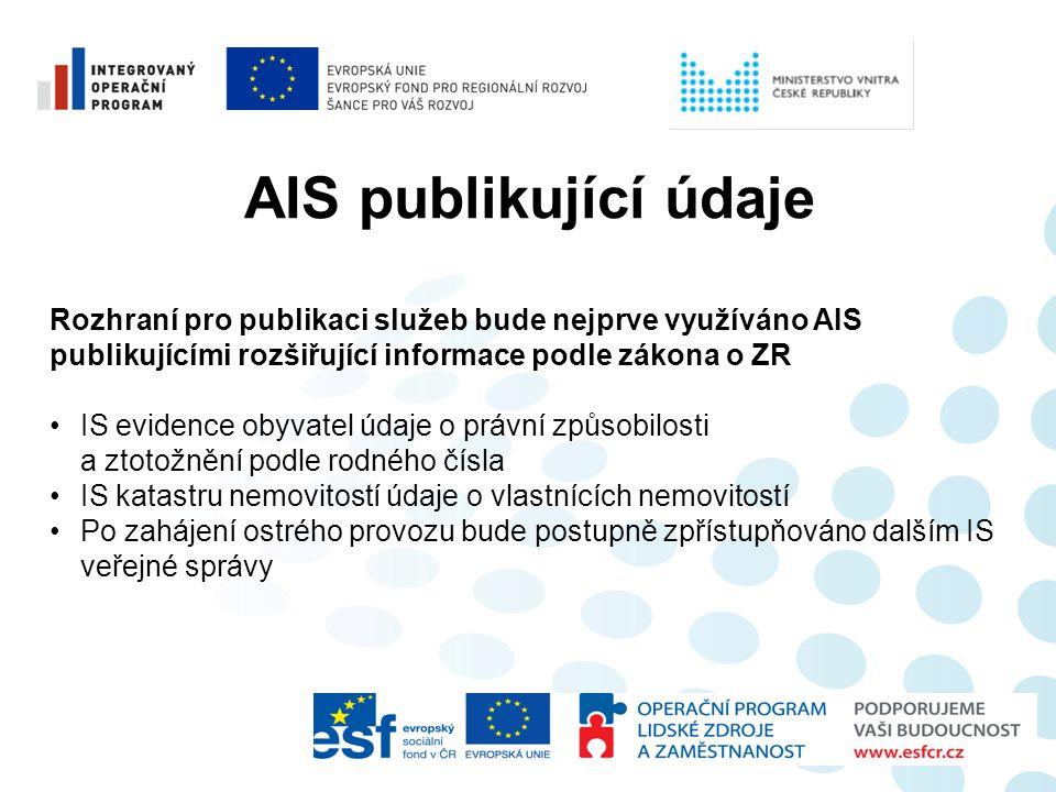 AIS publikující údaje Rozhraní pro publikaci služeb bude nejprve využíváno AIS publikujícími rozšiřující informace podle zákona o ZR •IS evidence obyv