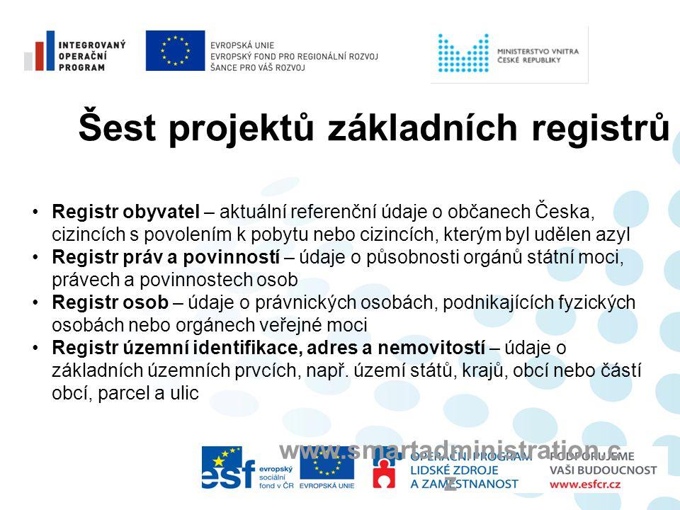 Šest projektů základních registrů www.smartadministration.c z •Registr obyvatel – aktuální referenční údaje o občanech Česka, cizincích s povolením k