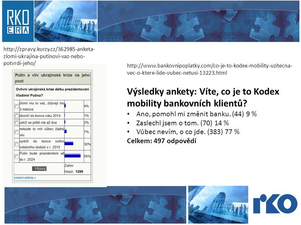 http://zpravy.kurzy.cz/362985-anketa- zlomi-ukrajina-putinovi-vaz-nebo- potvrdi-jeho/ http://www.bankovnipoplatky.com/co-je-to-kodex-mobility-uzitecna- vec-o-ktere-lide-vubec-netusi-13223.html Výsledky ankety: Víte, co je to Kodex mobility bankovních klientů.
