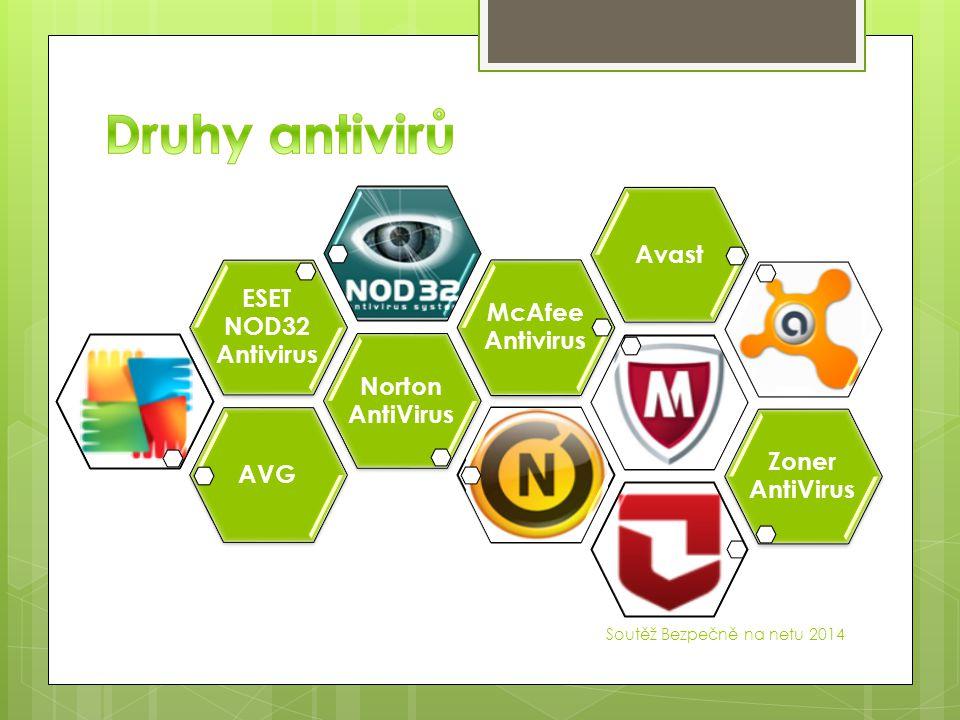 Soutěž Bezpečně na netu 2014 AVG Norton AntiVirus ESET NOD32 Antivirus McAfee Antivirus Avast Zoner AntiVirus