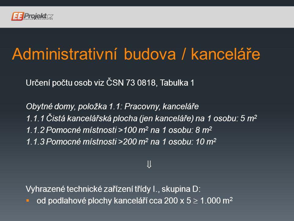 Administrativní budova / kanceláře Určení počtu osob viz ČSN 73 0818, Tabulka 1 Obytné domy, položka 1.1: Pracovny, kanceláře 1.1.1 Čistá kancelářská plocha (jen kanceláře) na 1 osobu: 5 m 2 1.1.2 Pomocné místnosti >100 m 2 na 1 osobu: 8 m 2 1.1.3 Pomocné místnosti >200 m 2 na 1 osobu: 10 m 2  Vyhrazené technické zařízení třídy I., skupina D:  od podlahové plochy kanceláří cca 200 x 5  1.000 m 2