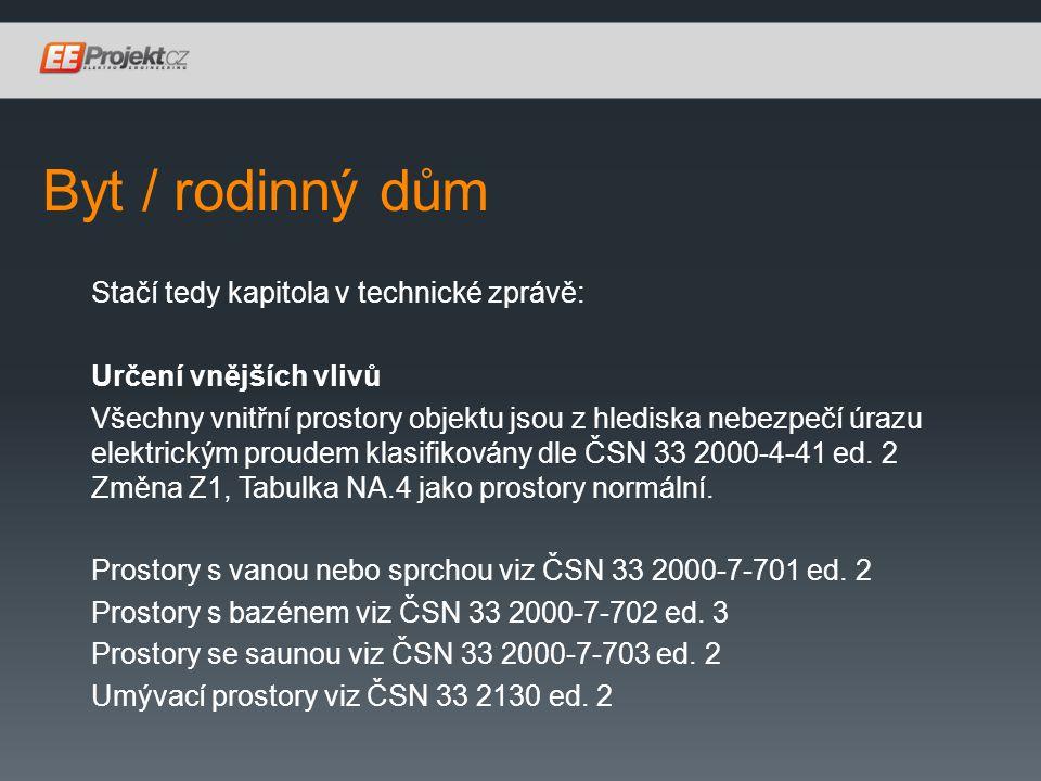 Zdravotnictví ČSN 33 2000-7-710, čl.