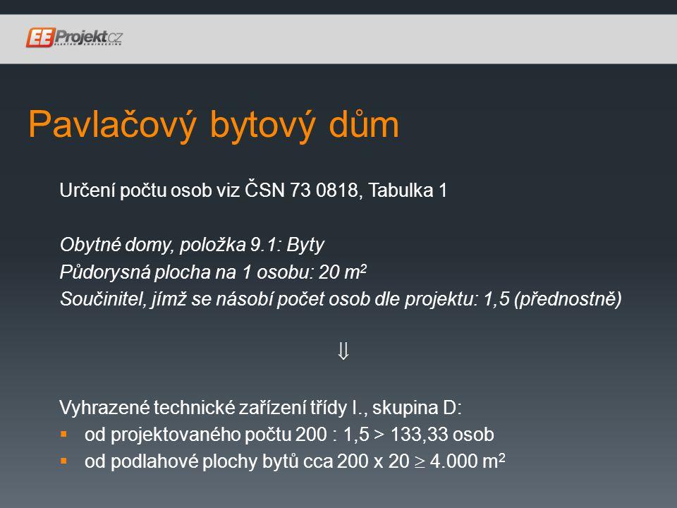 Pavlačový bytový dům Novelizovaná Vyhláška č.