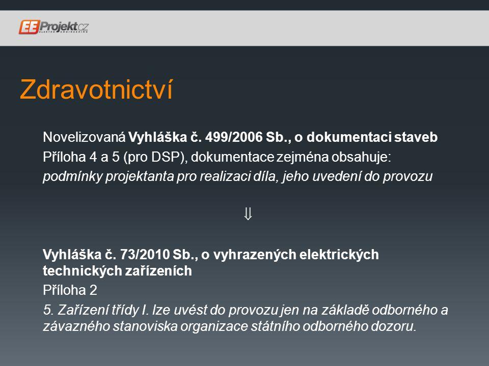 Zdravotnictví Novelizovaná Vyhláška č.