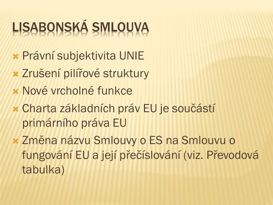  Právní subjektivita UNIE  Zrušení pilířové struktury  Nové vrcholné funkce  Charta základních práv EU je součástí primárního práva EU  Změna náz
