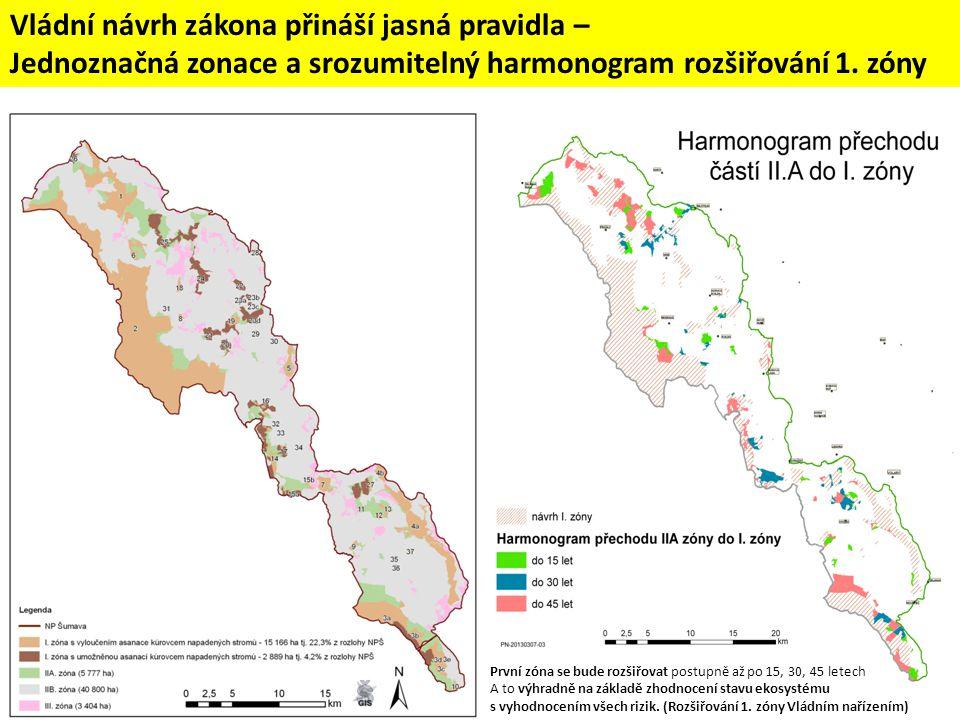 První zóna se bude rozšiřovat postupně až po 15, 30, 45 letech A to výhradně na základě zhodnocení stavu ekosystému s vyhodnocením všech rizik.