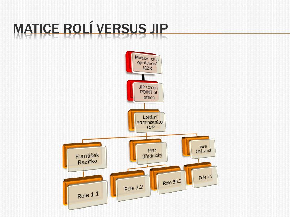  zajistit úpravu vlastního AIS pro komunikaci se ZR – úprava de legis a připojení ke KIVS  provést registraci AIS do IS o ISVS  připravit si podklady pro naplnění JIP