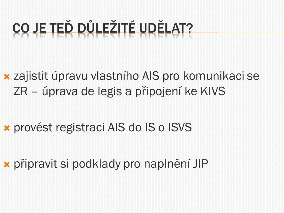  zajistit úpravu vlastního AIS pro komunikaci se ZR – úprava de legis a připojení ke KIVS  provést registraci AIS do IS o ISVS  připravit si podkla