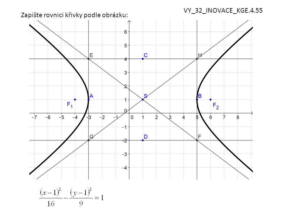Zapište rovnici křivky podle obrázku: VY_32_INOVACE_KGE.4.55