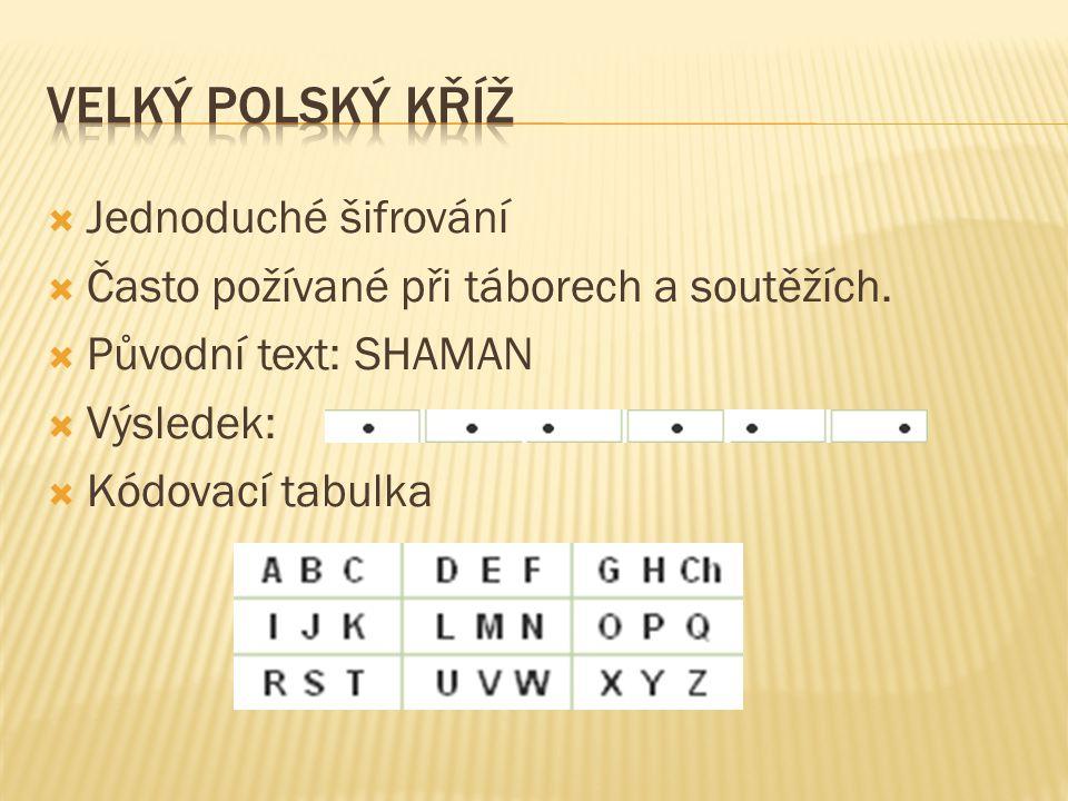  Jednoduché šifrování  Často požívané při táborech a soutěžích.  Původní text: SHAMAN  Výsledek:  Kódovací tabulka
