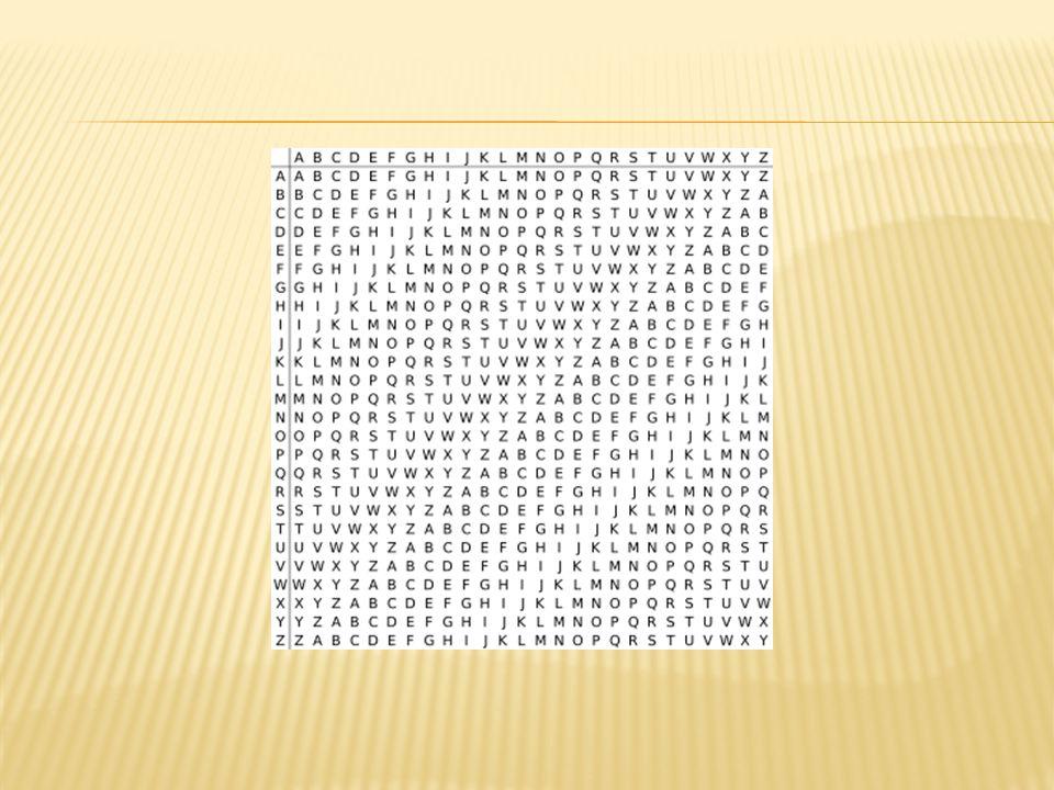  Zase posunujeme text v abecedě podle určitého klíče  Příklad: Aldebaran = FMRCKAUJG  Použitý klíč 5, 1, 14, 24, 9, 0, 3, 9, 19  Číselný se dá nahradit písmenným kódem.