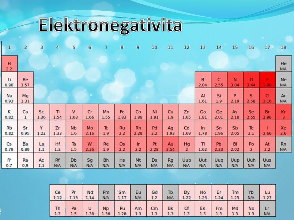  Číslovkové předpony: 1 mono, 2 di, 3 tri, 4 tetra, 5 penta, 6 hexa, 7 hepta, 8 okta, 9 nona, 10 deka, 11 undeka, 12 dodeka Oxidační číslokation, oxidkyselinaanion, sůl I-ný-ná-nan II-natý-natá-natan III-itý-itá-itan IV-ičitý-ičitá-ičitan V-ičný, -ečný-ičná, -ečná-ičnan, -ečnan VI-ový-ová-an VII-istý-istá-istan VIII-ičelý-ičelá-ičelan