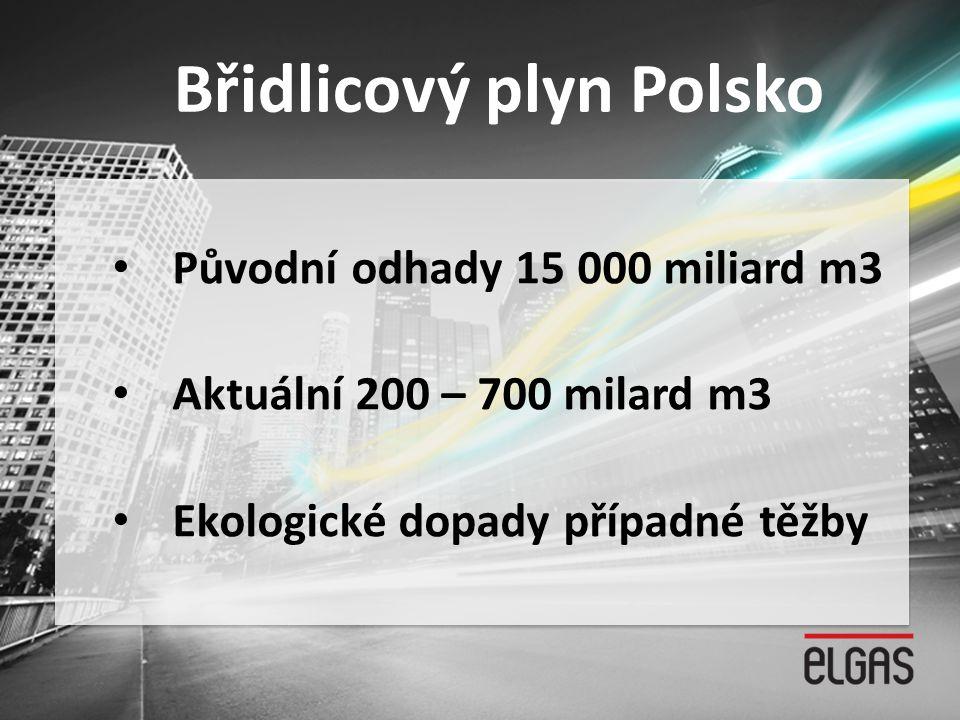 Břidlicový plyn Polsko • Původní odhady 15 000 miliard m3 • Aktuální 200 – 700 milard m3 • Ekologické dopady případné těžby