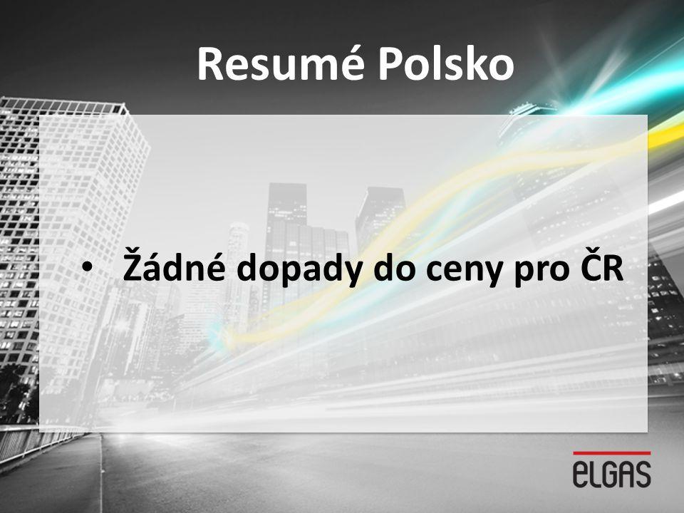 Resumé Polsko • Žádné dopady do ceny pro ČR