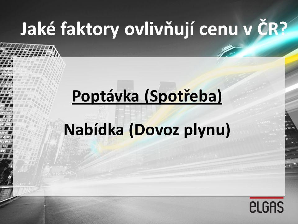 Jaké faktory ovlivňují cenu v ČR? Poptávka (Spotřeba) Nabídka (Dovoz plynu)