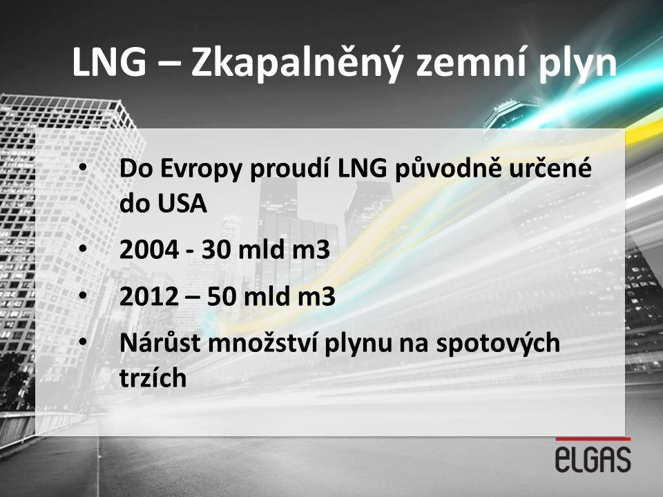 LNG – Zkapalněný zemní plyn • Do Evropy proudí LNG původně určené do USA • 2004 - 30 mld m3 • 2012 – 50 mld m3 • Nárůst množství plynu na spotových tr