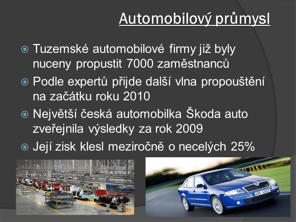 Automobilový průmysl  Tuzemské automobilové firmy již byly nuceny propustit 7000 zaměstnanců  Podle expertů přijde další vlna propouštění na začátku roku 2010  Největší česká automobilka Škoda auto zveřejnila výsledky za rok 2009  Její zisk klesl meziročně o necelých 25%