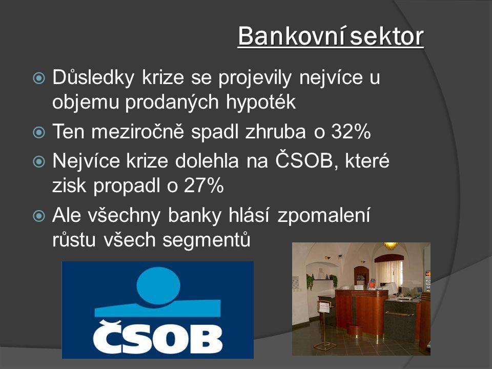Bankovní sektor  Důsledky krize se projevily nejvíce u objemu prodaných hypoték  Ten meziročně spadl zhruba o 32%  Nejvíce krize dolehla na ČSOB, k
